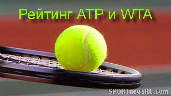рейтинг atp и wta теннис новости