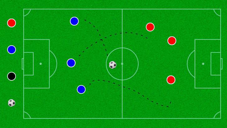 игровая схема в футболе
